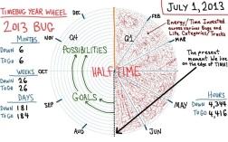 Timebug_YearWheel